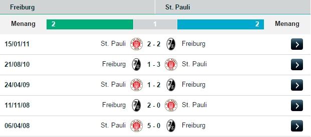 PREDIKSI BOLA FREIBURG VS ST. PAULI 14 JULI 2015